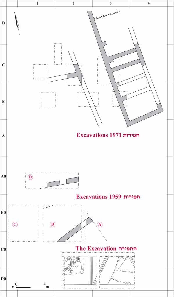 2. The excavation area and previous excavations, plan; based on the IAA archive.